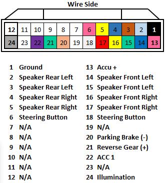 2018 Honda Civic Speaker Wiring Diagram from adhi.widjajanto.net